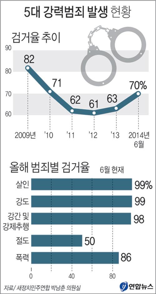 5%EB%8C%80%EA%B0%95%EB%A0%A5%EB%B2%94%EC%A3%84.jpg
