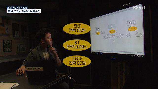 취재를 통해 확인된 이동통신 3사 '영업팀의 비밀'_KBS1 뉴스9 '끈질긴K' 방송화면20.08.28