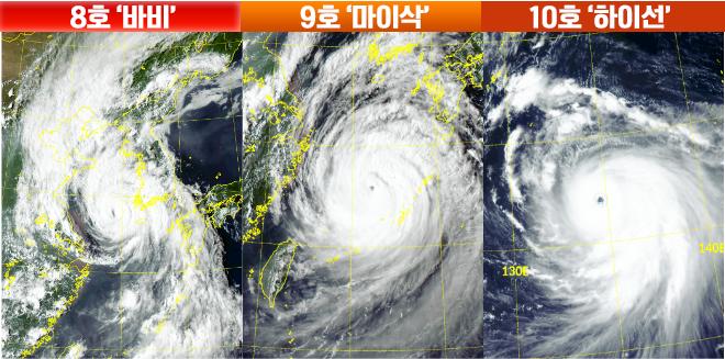 올해 한반도에 상륙한 3개의 태풍. 자료 : 천리안 2A 위성
