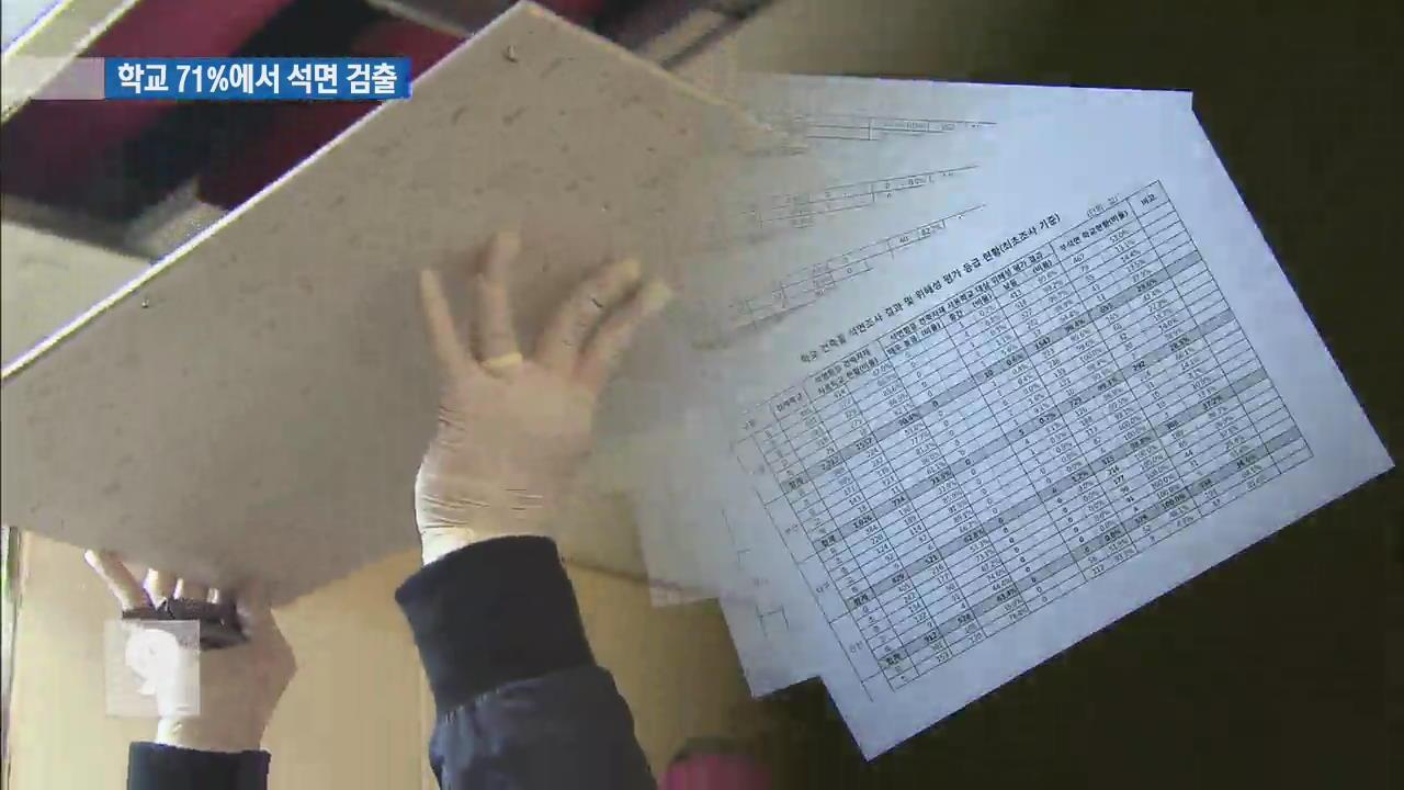 전국 학교 '석면' 전수조사…10곳 중 7곳서 검출