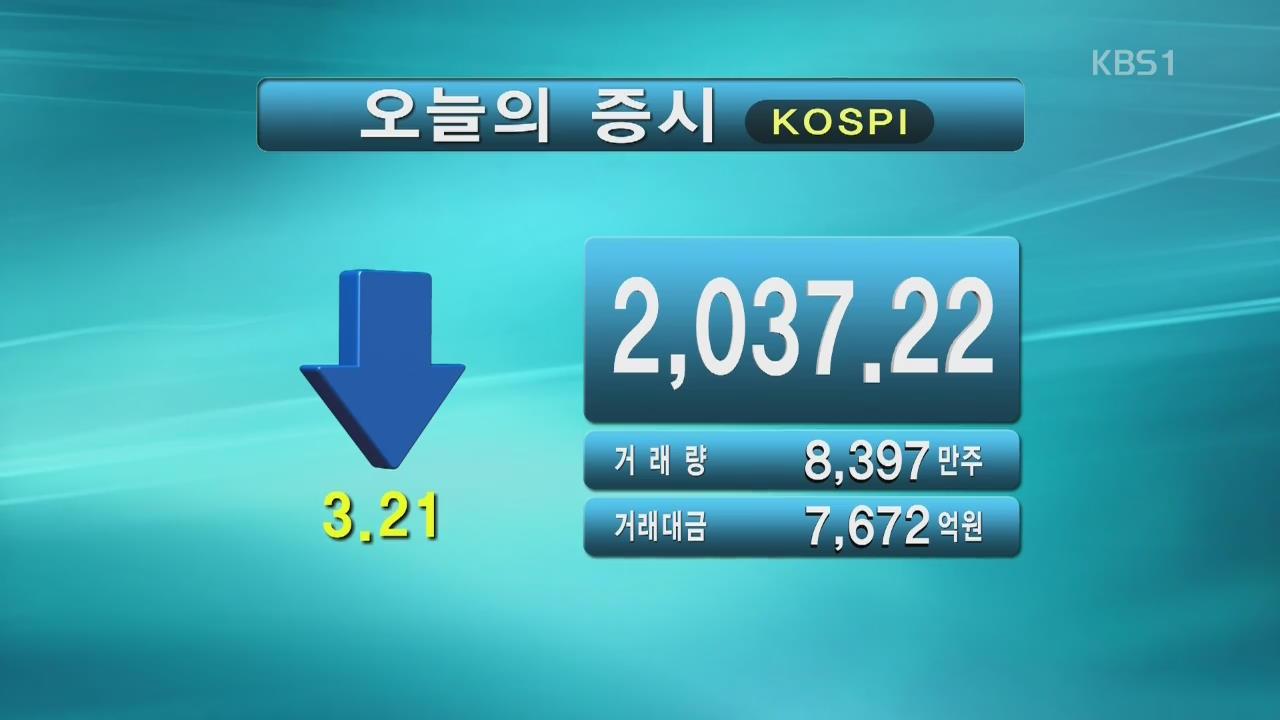 코스피 2,037.22 코스닥 663.88