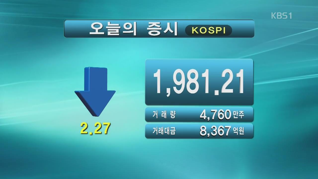 코스피 1,981.21 코스닥 592.47