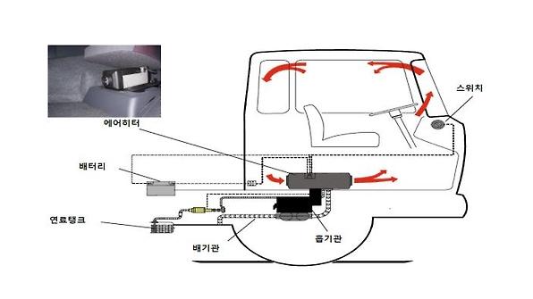 화물차 무시동히터 보급 확대…미세먼지 감소 효과