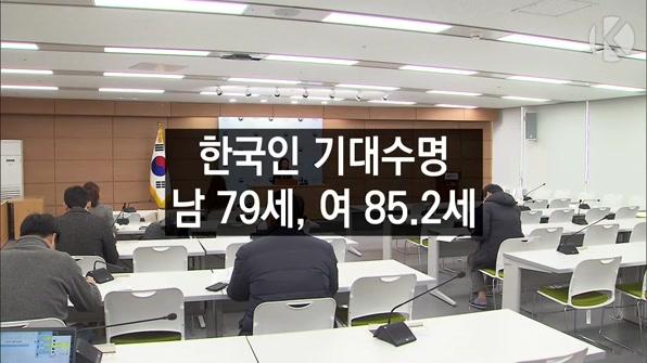 [라인뉴스] 한국인 기대수명…남 79세, 여 85.2세
