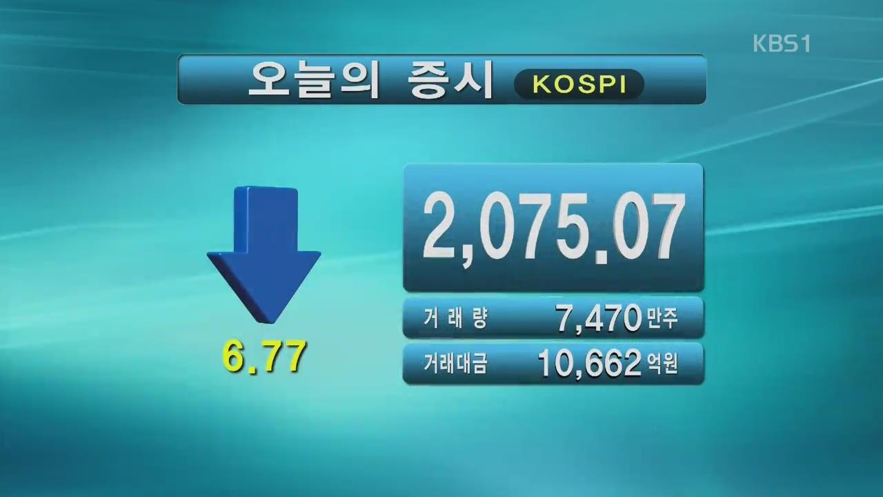 코스피 2,075.07 코스닥 617.88