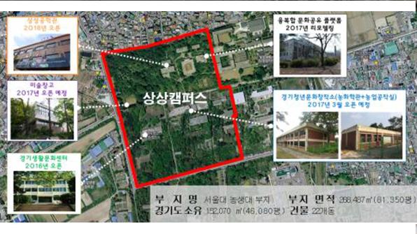 경기상상캠퍼스, 기존 2개→6개동 활동 공간 확대
