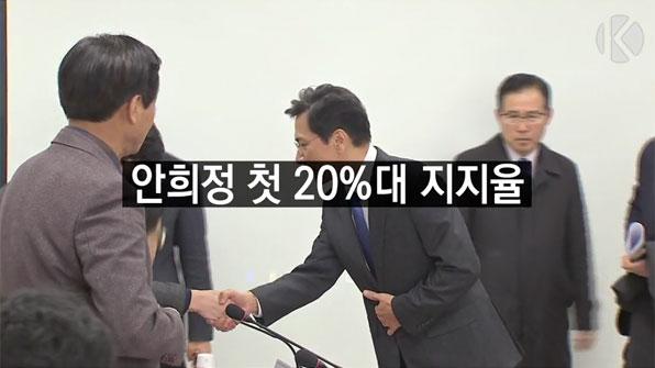 [라인뉴스] 안희정 첫 20%대 지지율