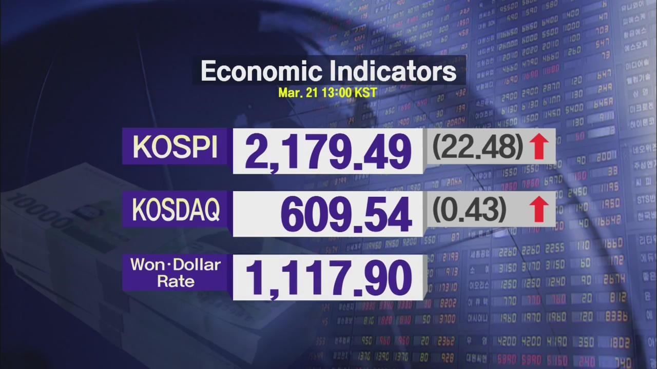 KOSPI 2,179.49 KOSDAQ 609.54