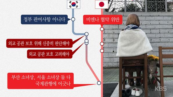 """소녀상 보셨습니까? ⑩ 일본 주장에 호응하는 외교부 """"비엔나 협약""""이 뭐길래?"""