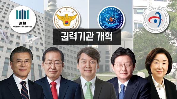 대선⑧ 선관위 제출 10대 공약 '권력 기관'