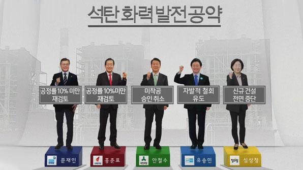 [대선후보 검증] 미세먼지 공약 '급조'…실효성 의문