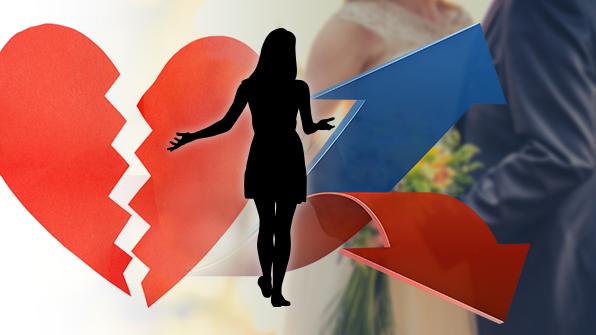 결혼 '필수→선택', 이혼 '불가→가능'…기혼여성 태도 큰 변화