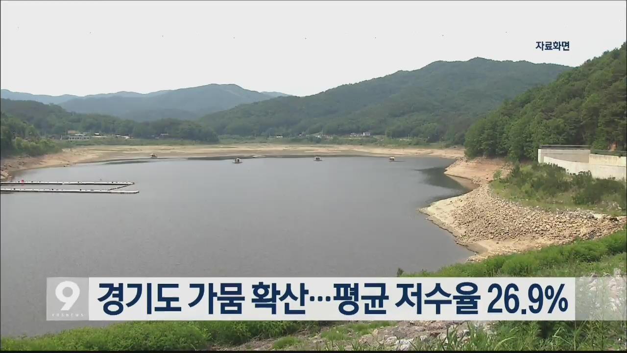 경기도 가뭄 확산…평균 저수율 26.9%