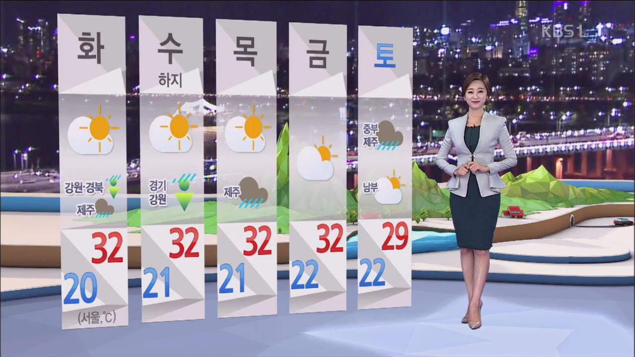 내일 남부 기온 다소 내려가, 오후 강원·경북 소나기