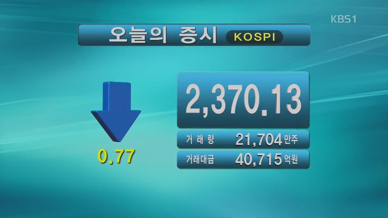 코스피 2,370.13 코스닥 670.75