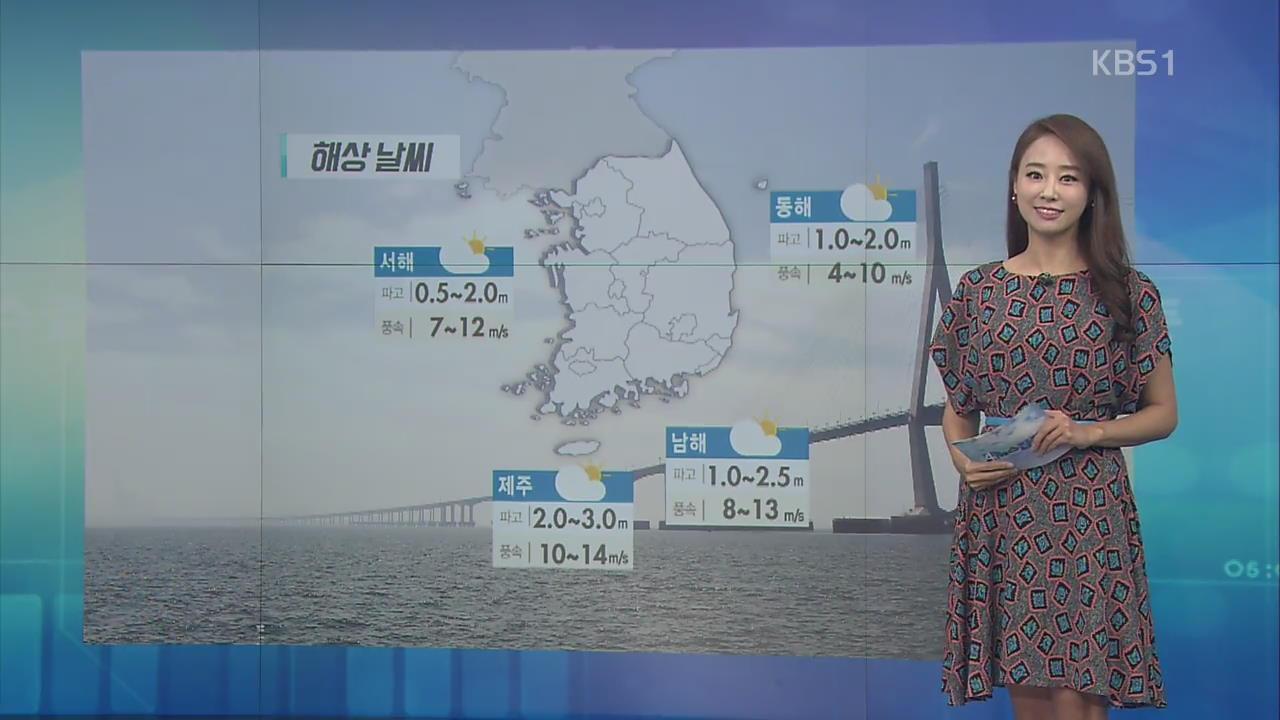 [날씨 집중] 온난화 지속되면 2100년 서울 '살인폭염' 연간 67일로 증가