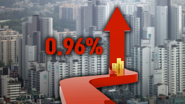6월 민간아파트 분양가 전월비 0.96% 상승