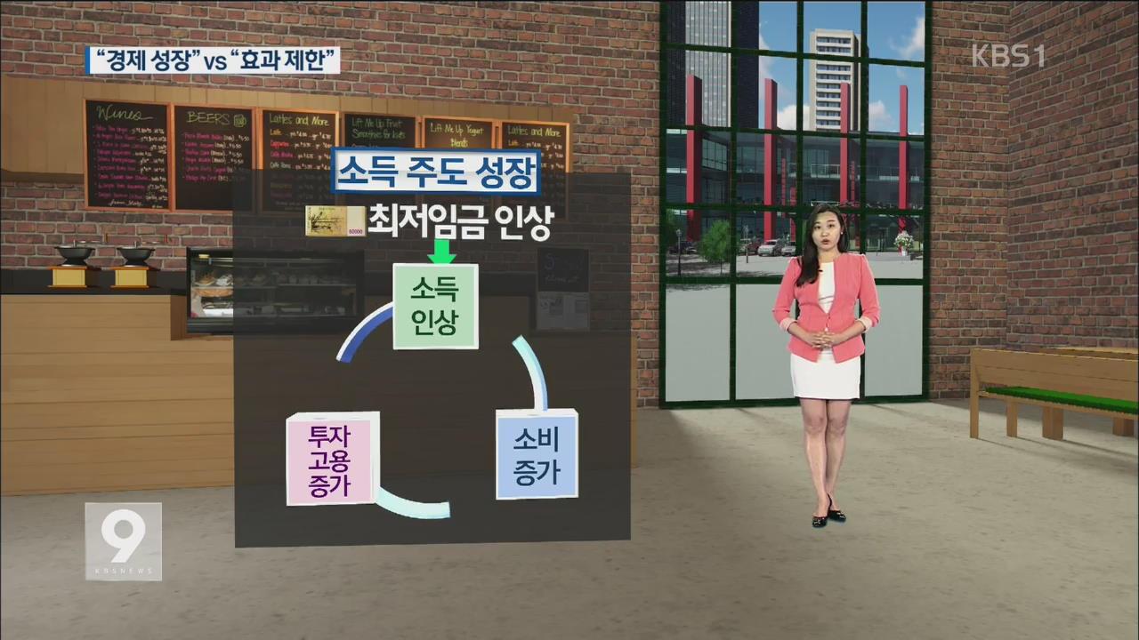 '최저임금 인상'과 한국 경제 함수관계