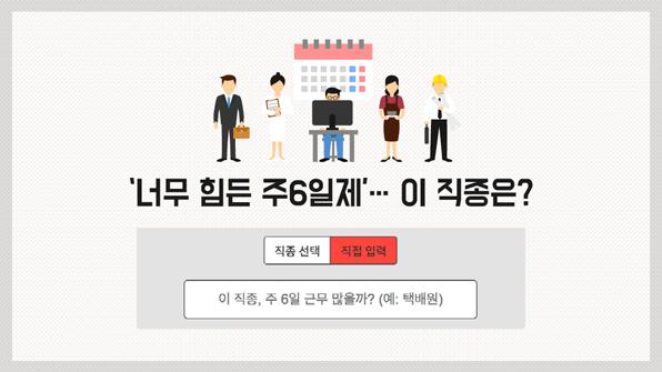 [노동시간 보고서] ② 너무 힘든 주6일제…'직종 따라 70%가 주 6일 근무'
