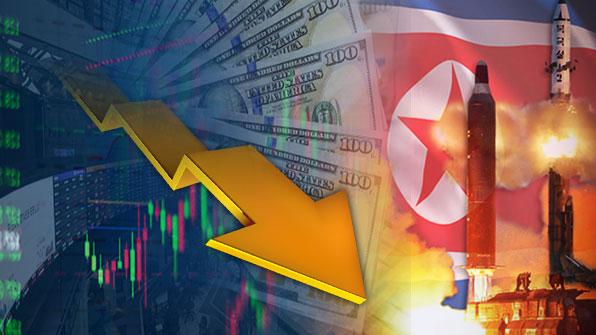 북한 리스크로 세계증시 시총 1천700조 증발…한국 77조원↓