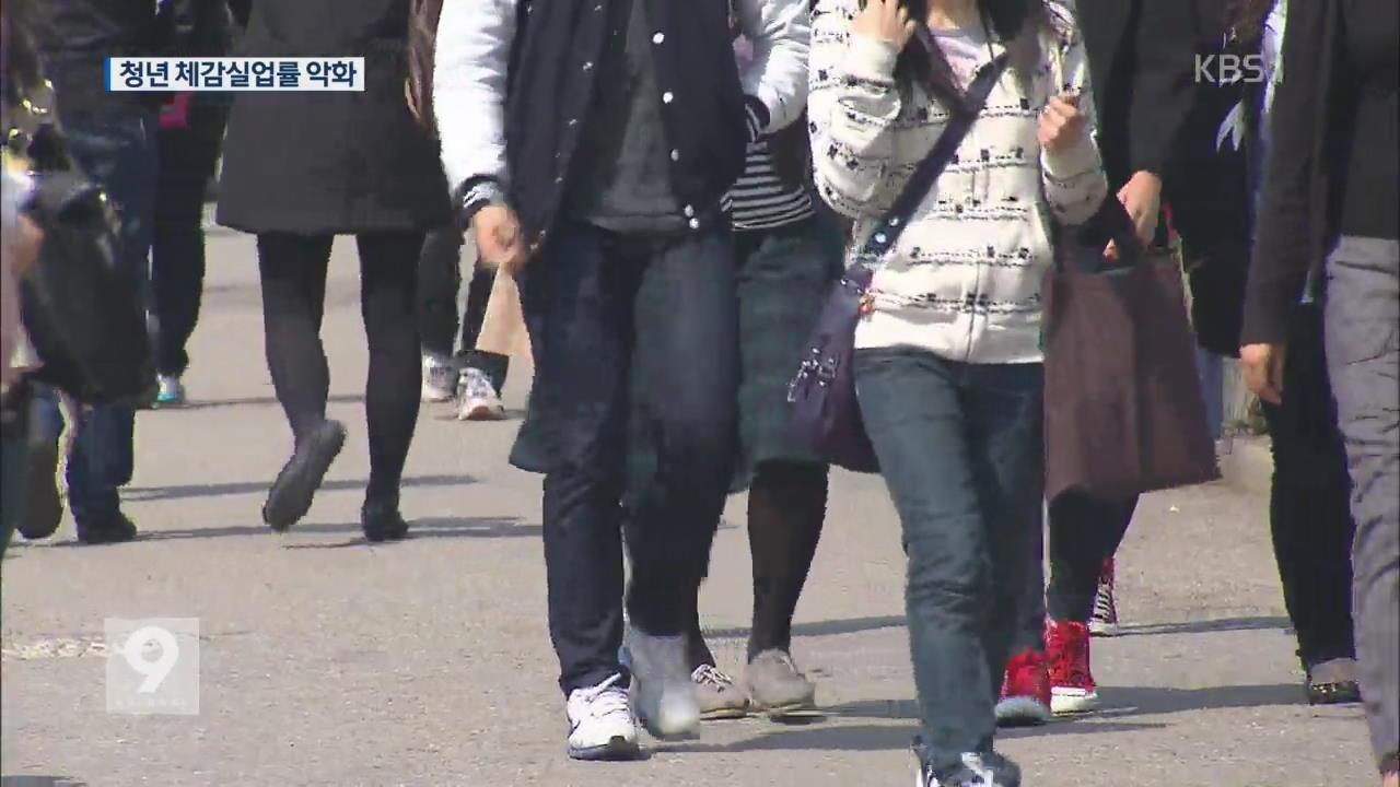 청년 체감실업률 '고공행진'…취준생·구포자 증가