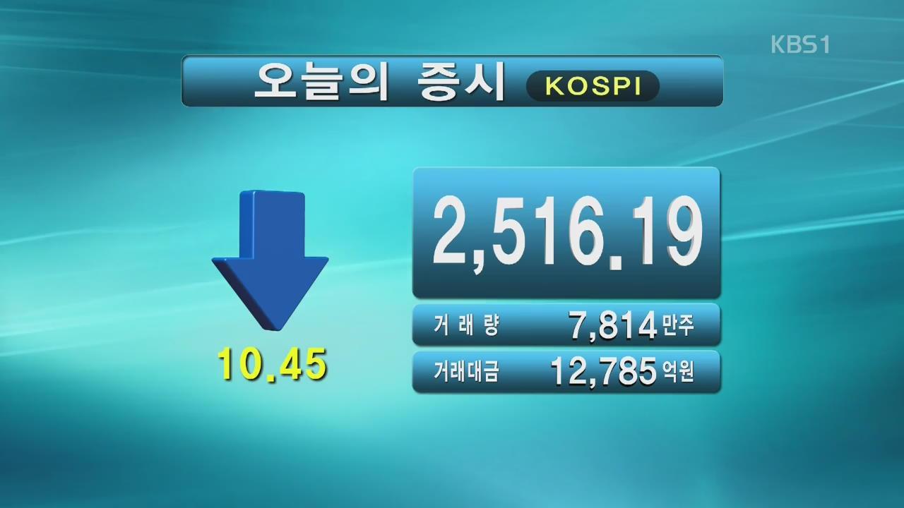 코스피 2,516.19 코스닥 766.51