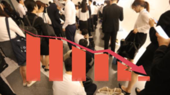 취업자 증가폭 다시 20만 명대로 감소…청년 체감실업률 사상 최고