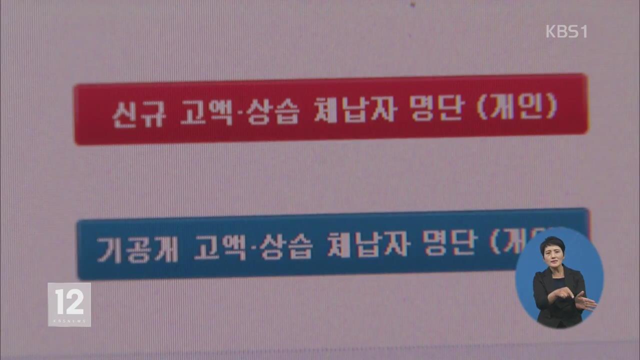 지방세 고액·상습 체납자 명단 공개…전직 대통령 또 포함
