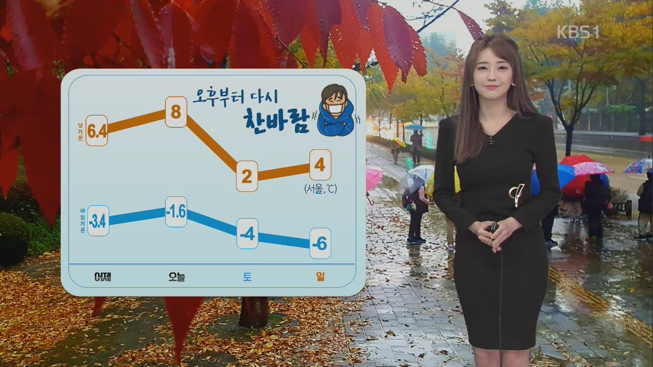 [날씨와 생활 정보] 들쑥 날쑥 날씨 변화…감기 조심하세요!