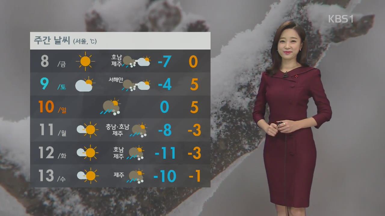 내일 찬바람 불며 종일 추워, 서해안 한때 눈