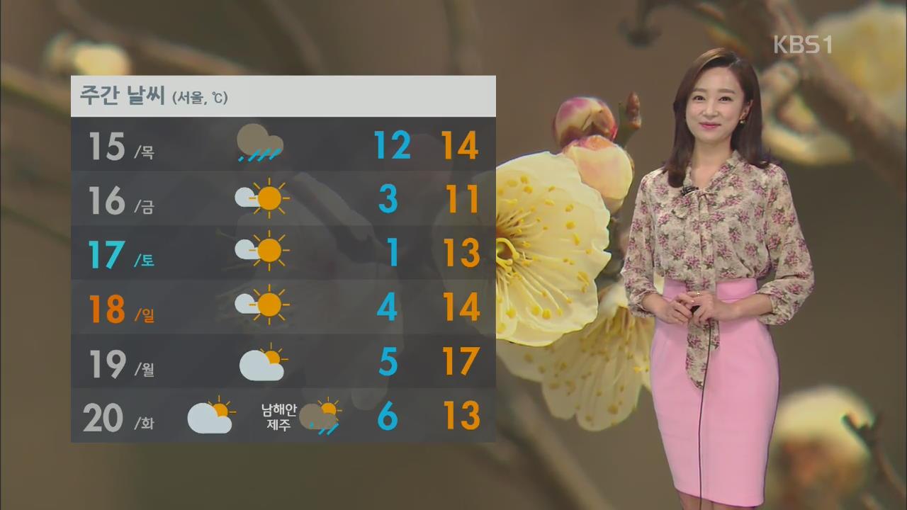 '서울 낮 22.1도' 때 이른 고온현상…내일 전국 봄비