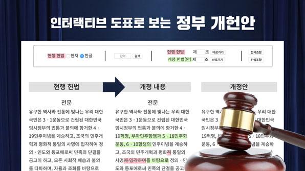 [데이터룸] 인터랙티브 도표로 보는 대통령 헌법개정안