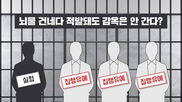 [데이터룸] 뇌물 건네다 적발돼도 감옥은 안 간다?…'넷 중 셋은 집행유예'