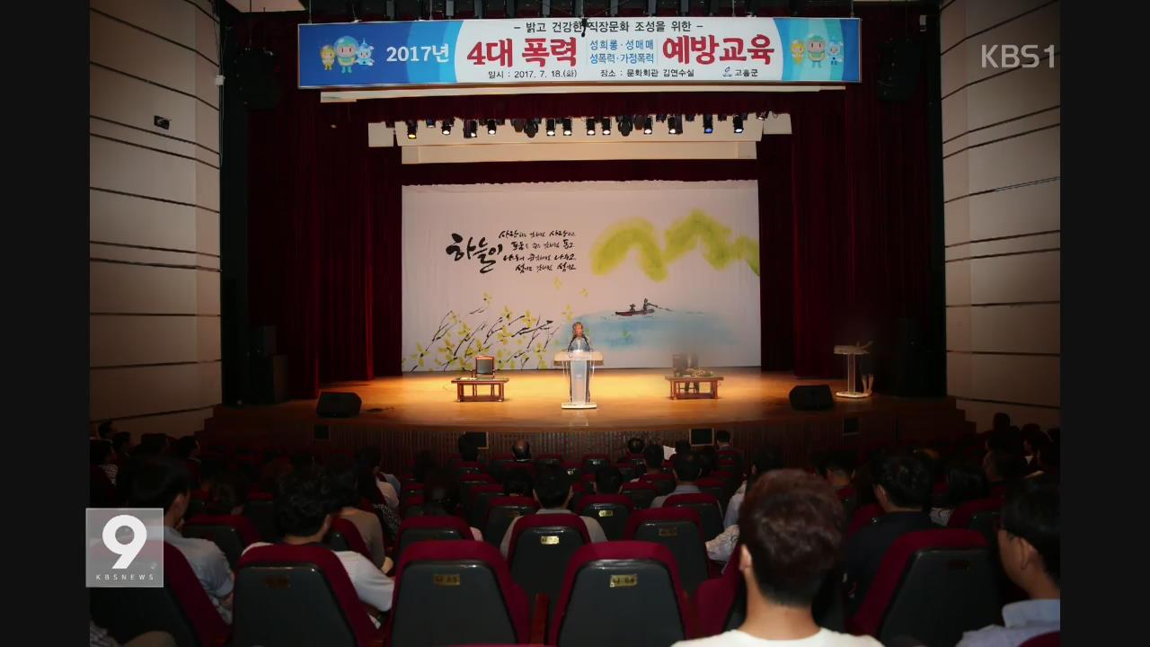 '미투' 민원 행정기관 대처 미흡…진정인에 협박까지