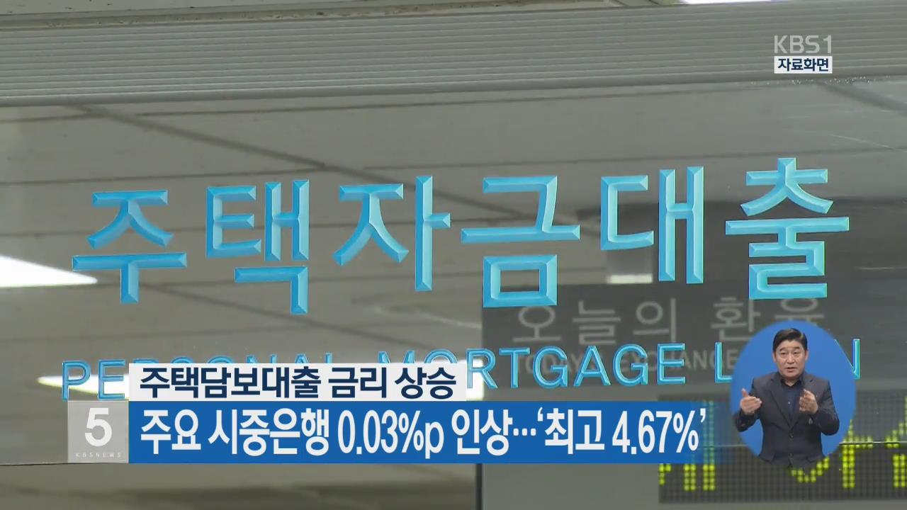 주택담보대출 금리 상승, 주요 시중은행 0.03%p 인상…'최고 4.67%'