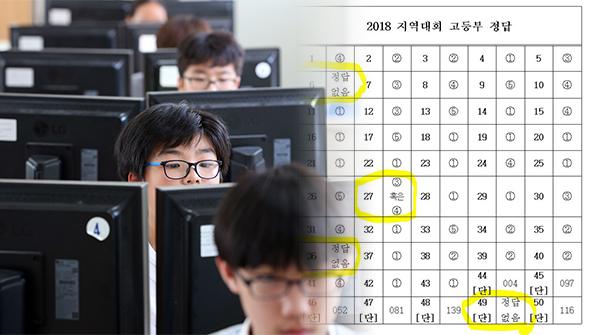 대입 반영 '정보올림피아드' 경시대회에서 무더기 출제 오류
