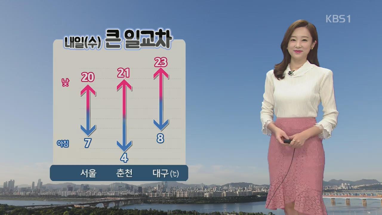 [날씨] 내일 충북·영남 초미세먼지 ↑…대체로 맑고 큰 일교차