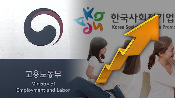 지난해 공공기관의 사회적기업 제품 구매율 27% 증가