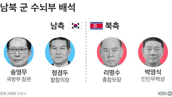남북 군 수뇌 4명 동시배석…긴장완화 조치 '기대감'
