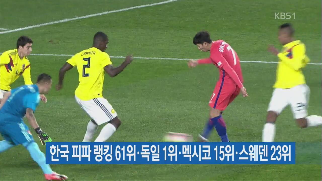월드컵 앞둔 한국 축구, FIFA 랭킹 61위 유지