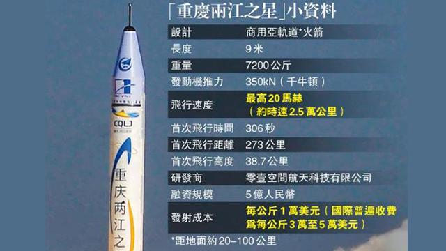 중국 상업용 로켓 첫 시험발사