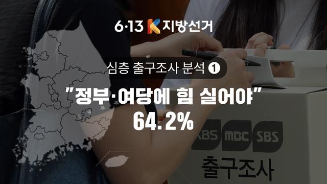 """[심층 출구조사①] 왜 찍었나?…""""정부·여당에 힘 실어야"""" 64.2%"""