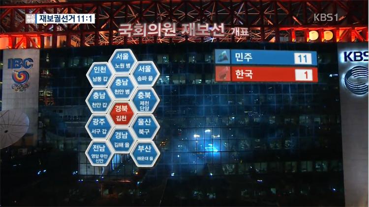재보궐도 與 '대승'…민주 11 vs 한국 1