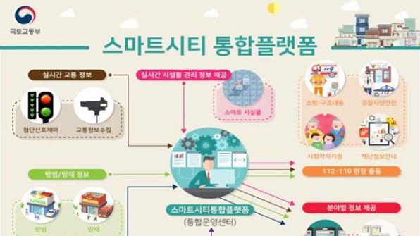 부천·대전·김해·충북서 주민체감형 스마트시티 특화단지 구축