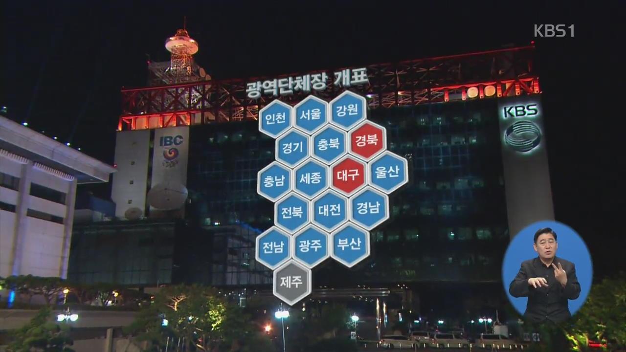 민주당, 지방선거 '압승'…광역 14곳 석권