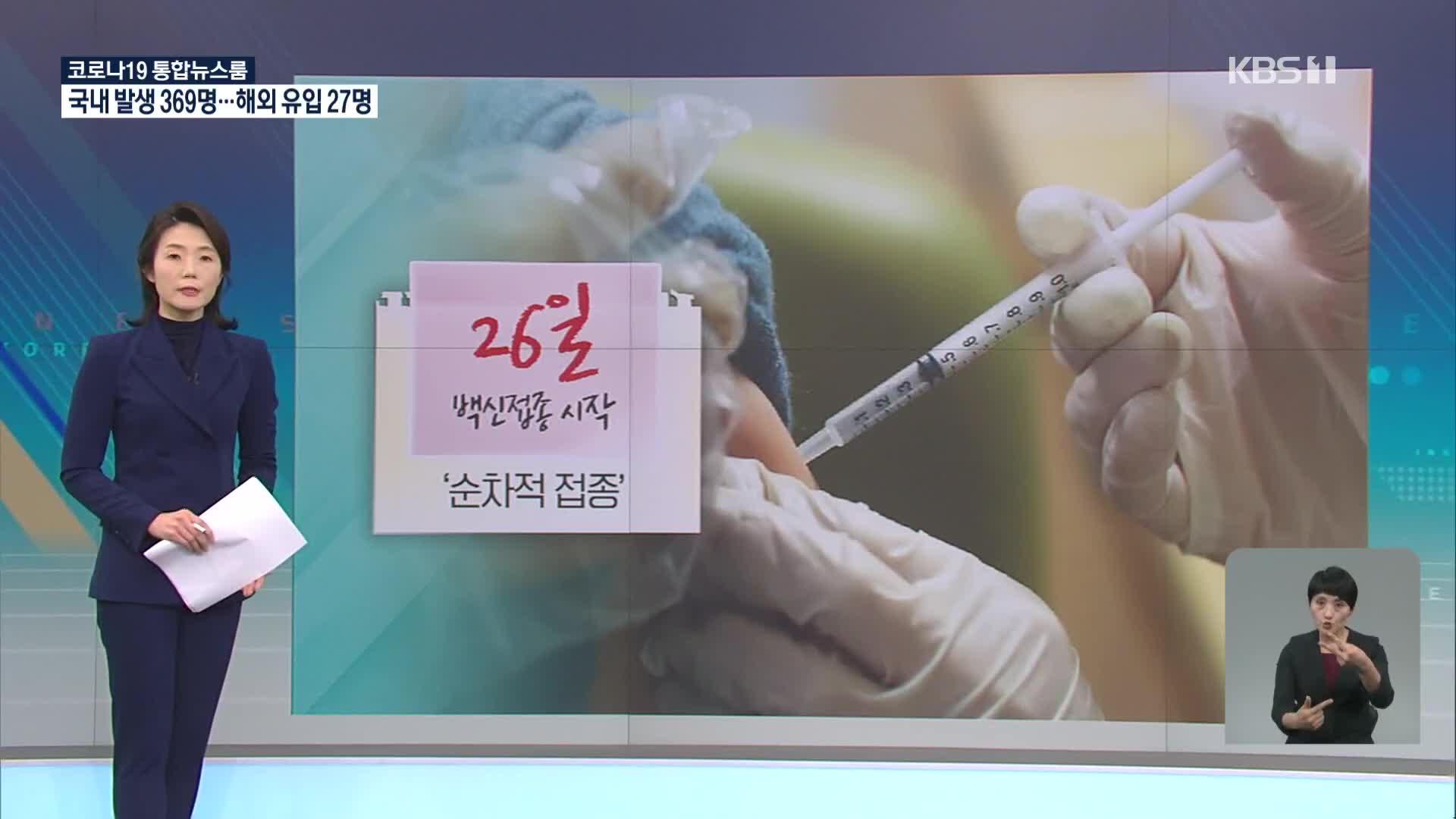 백신 접종 대상자와 일정은?