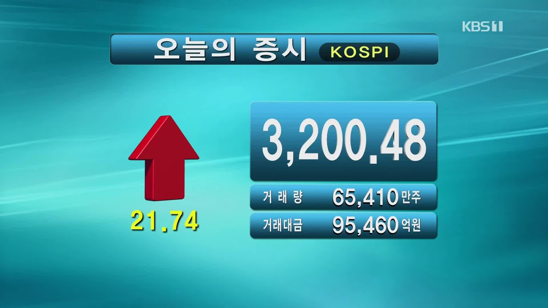 코스피 3,200.48 코스닥 979.78