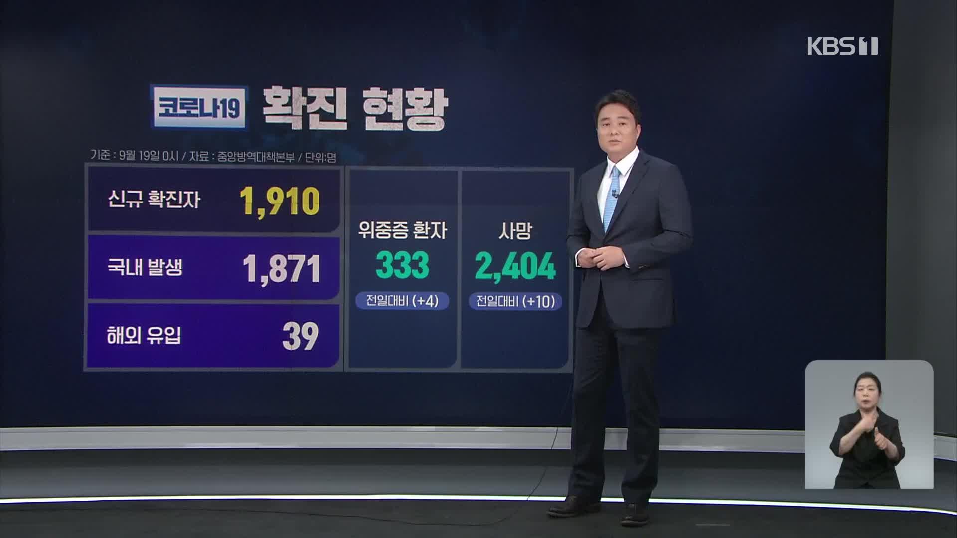 주말 최다 신규 확진…연휴 큰 확산 우려