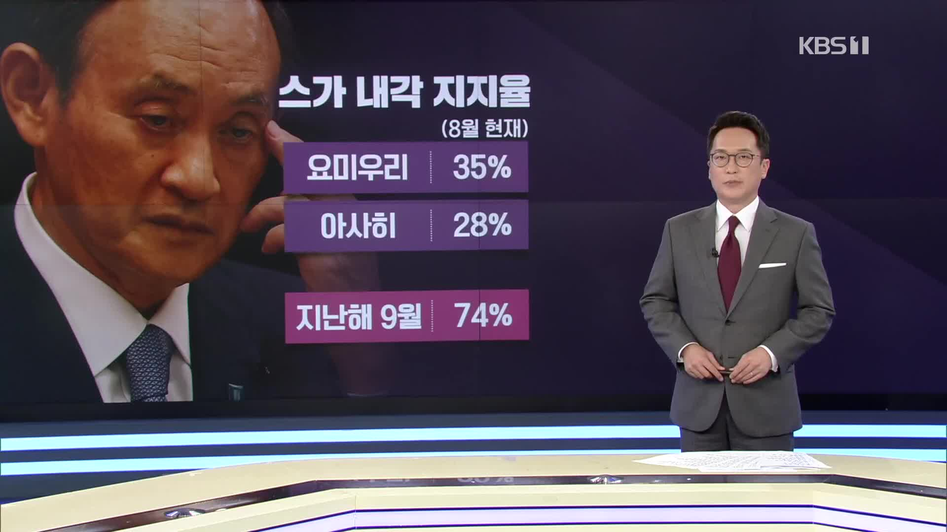 도쿄올림픽 '빚더미' 계산서…스가 총리 지지율, '바닥'