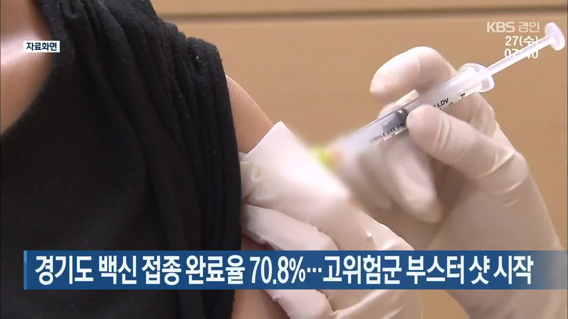 경기도 백신 접종 완료율 70.8%…고위험군 부스터 샷 시작